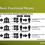 Slide11 FractionalMoney